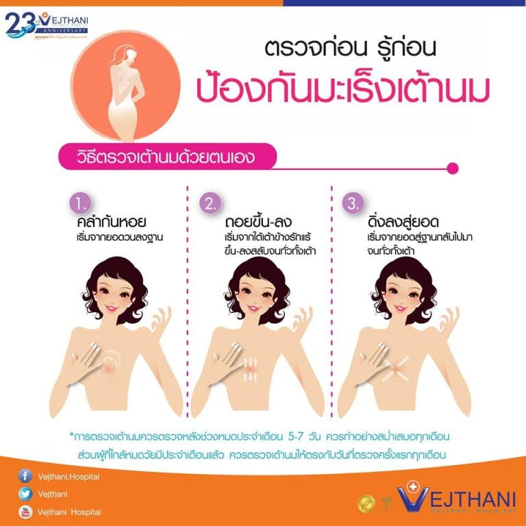 Symptoms-of-breast-cancer-are-noticeable
