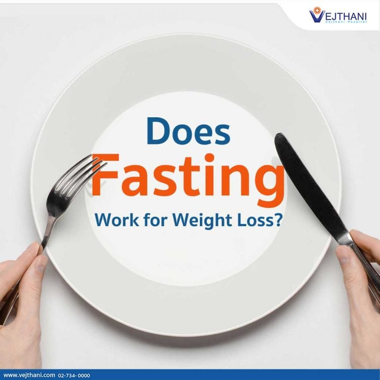 Does Fasting