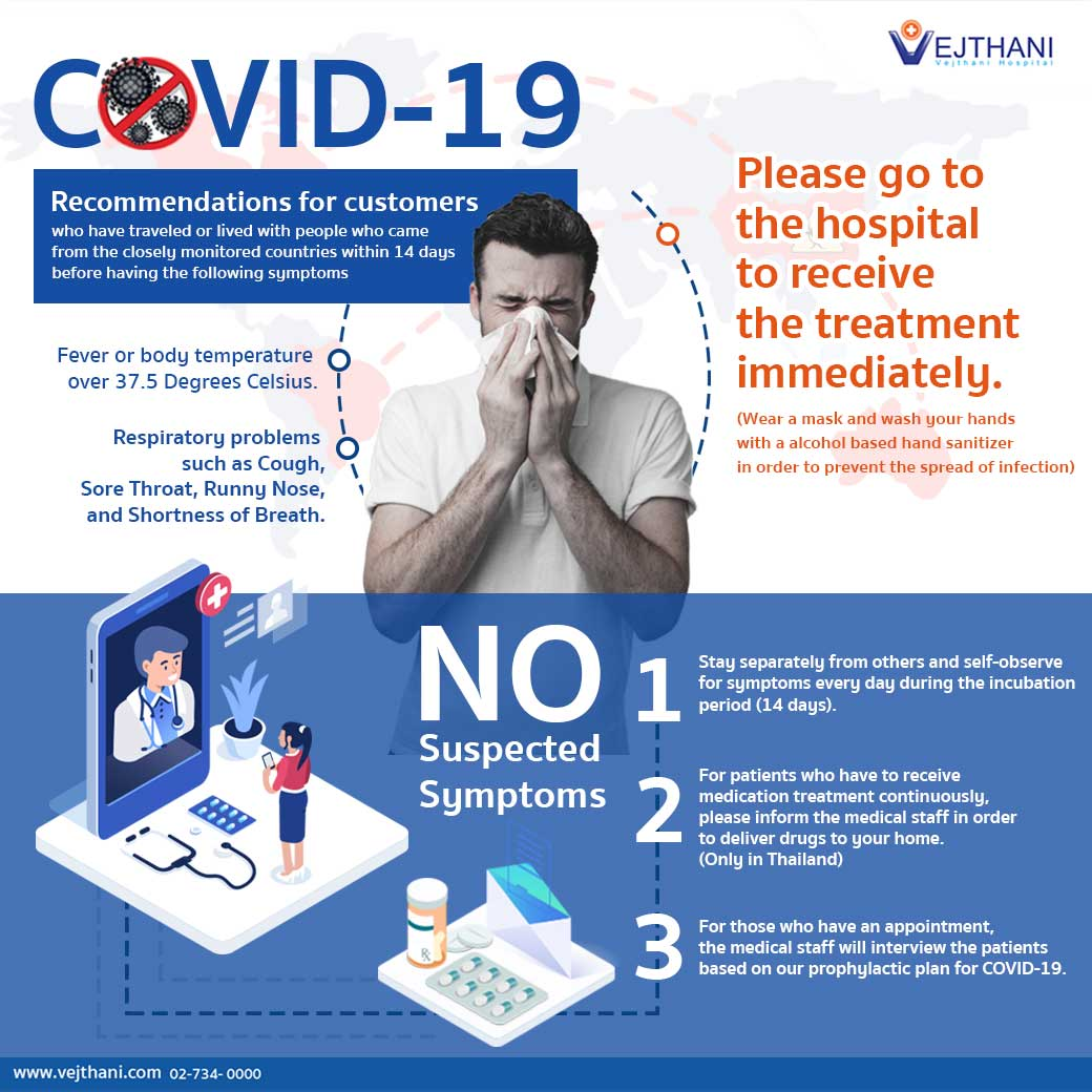 Due To The Covid 19 Outbreak In Thailand Vejthani Hospital Has Developed A Prophylactic Plan For Covid 19