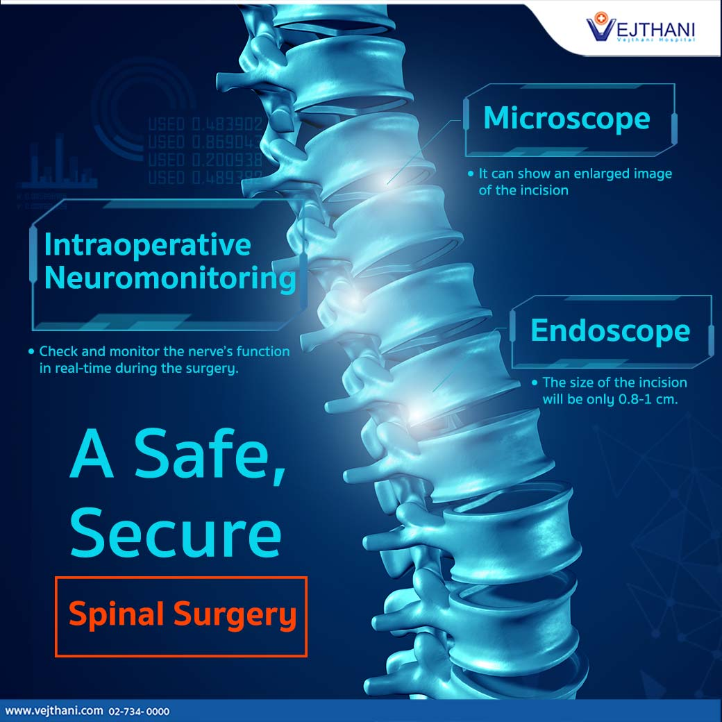 Secure Spinal Surgery