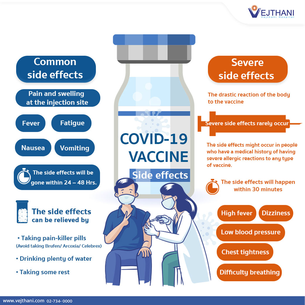 Side effects - Covid-19 vaccine - ENG1